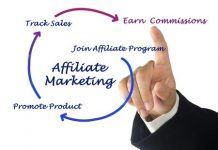 How To Make Money Selling Affiliate Products