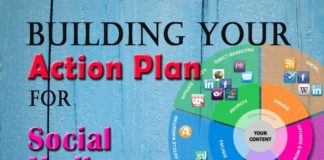 Building Your Action Plan for Social Media Marketing  Contact Us Building Your Action Plan for Social Media Marketing 324x160