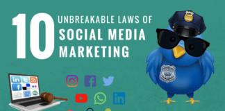 10 Unbreakable Laws of Social Media Marketing!