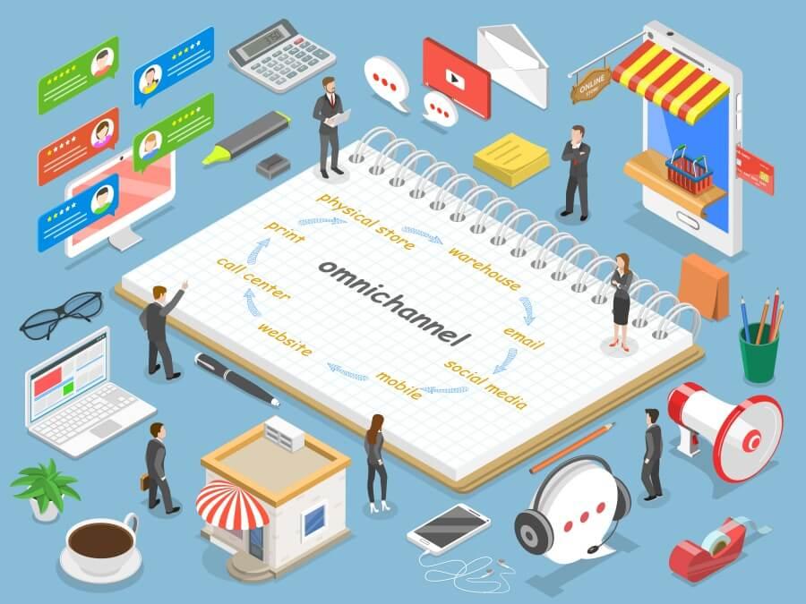Online and offline publicity - Blogging Tips & Tricks