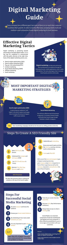 Digital-Marketing-Strategies-Infographics
