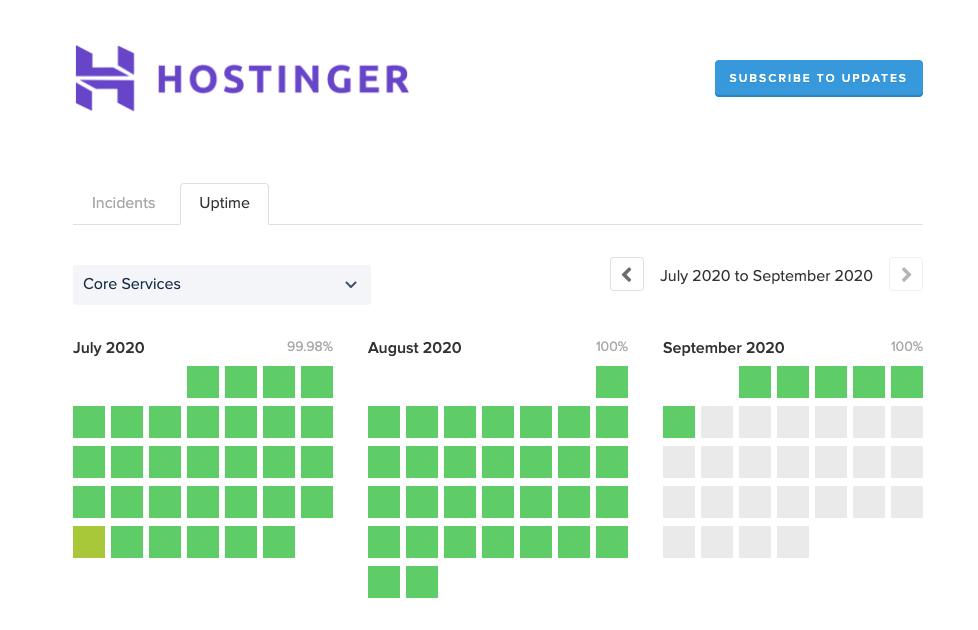 Hostinger Uptime Status Page - Hostinger Review