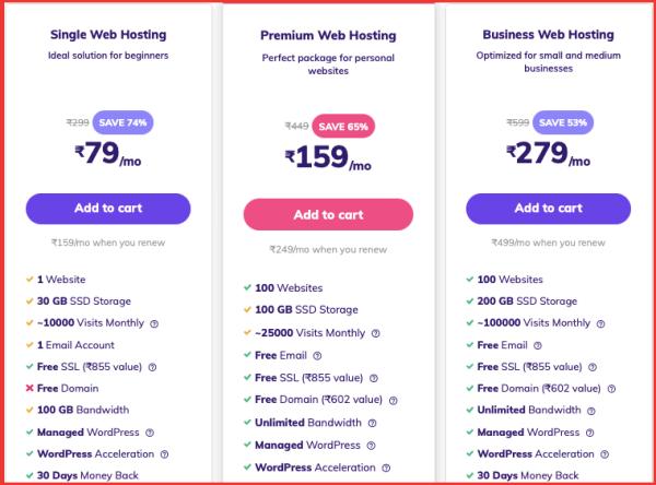 Hostinger shared hosting plans- India's best and cheapest hosting service